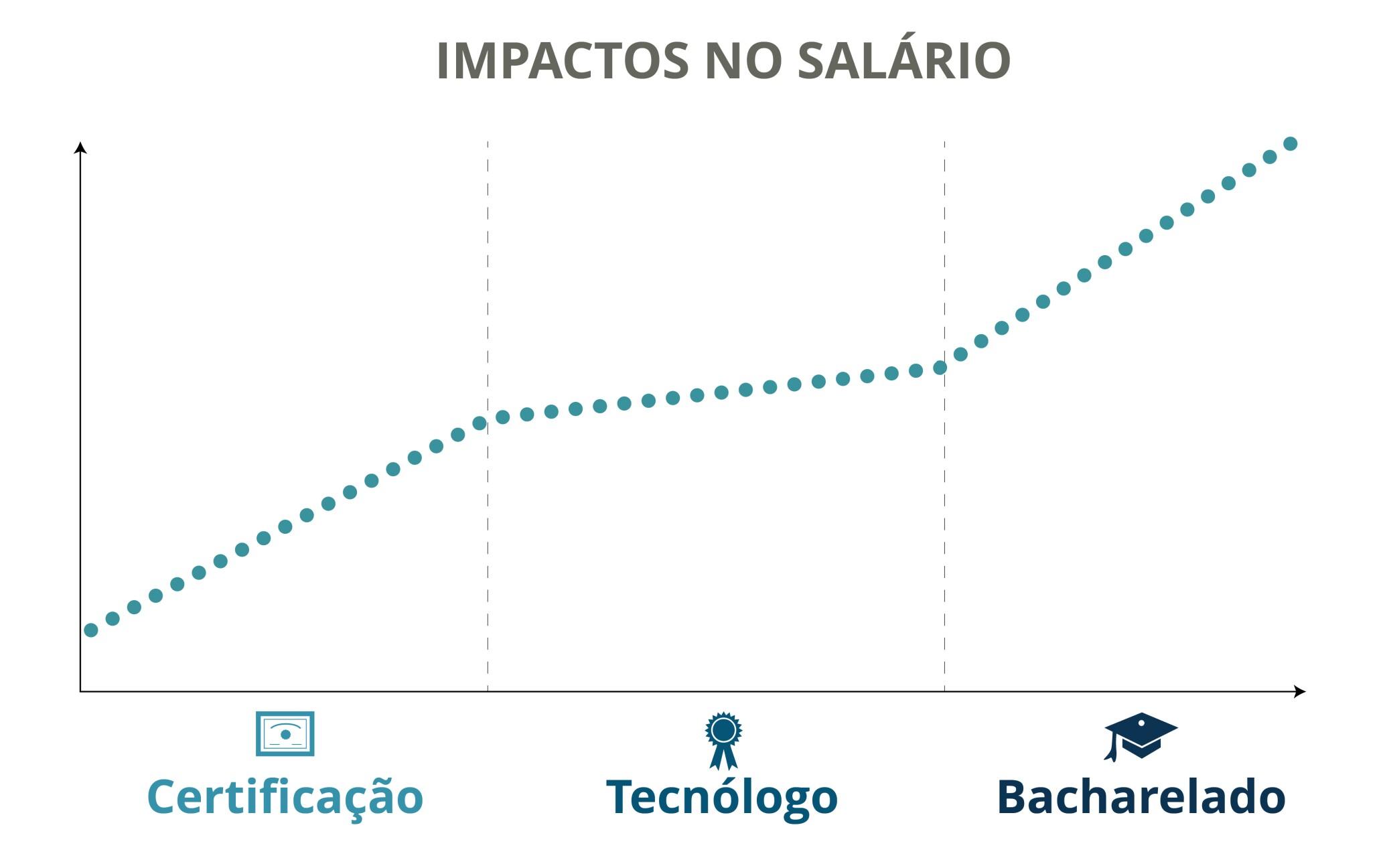 Income Potential (Portuguese).jpg