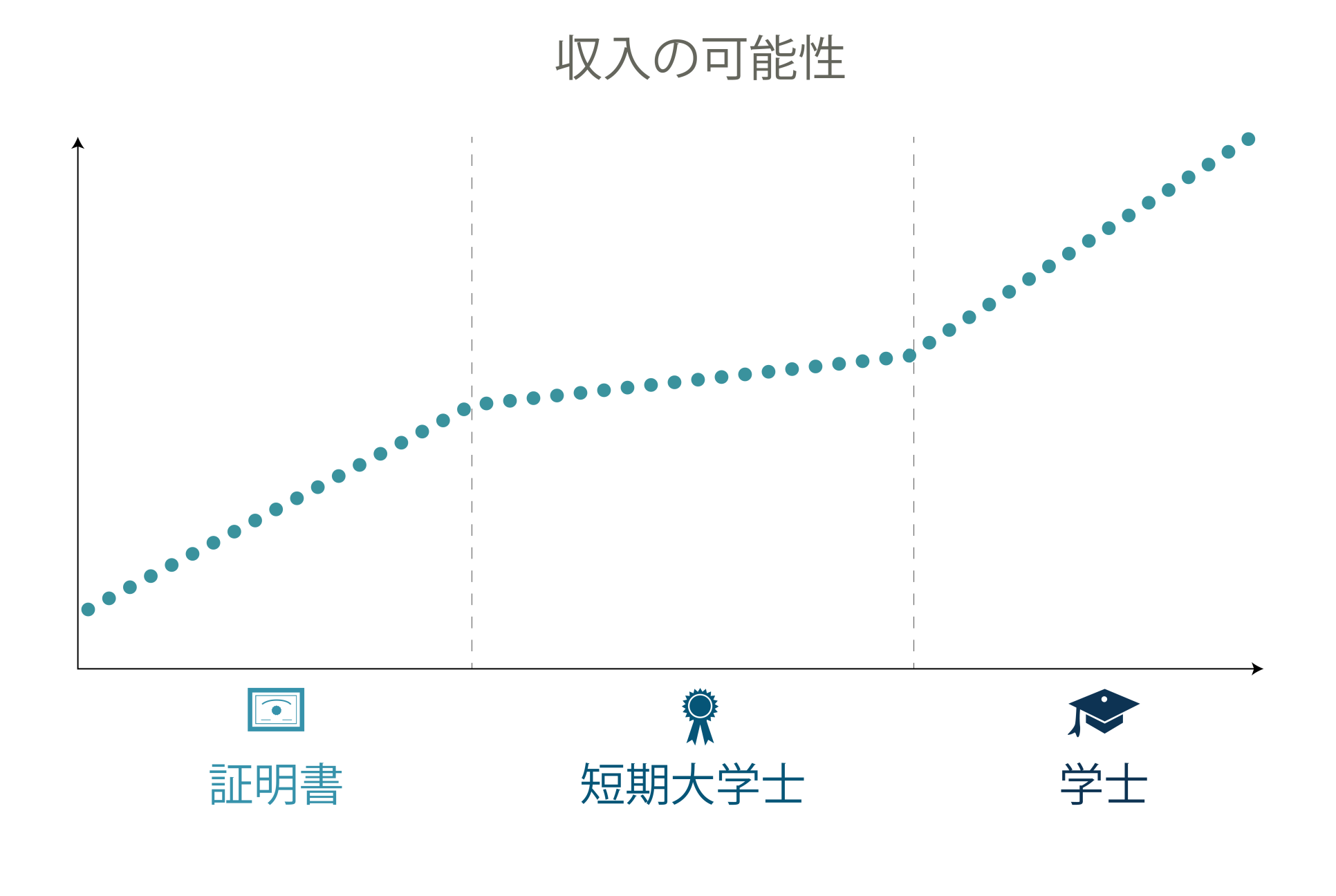 Income Potential Title - Japanese (Transparent)