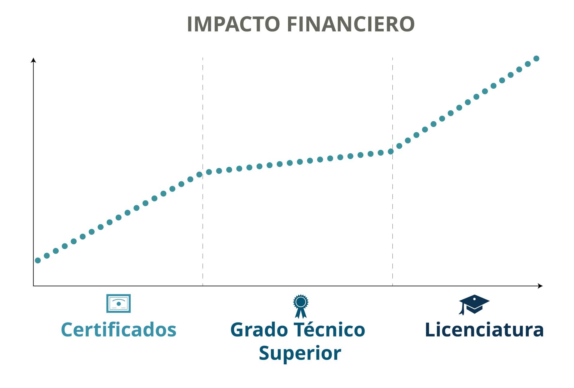 Income Potential (Spanish).jpg
