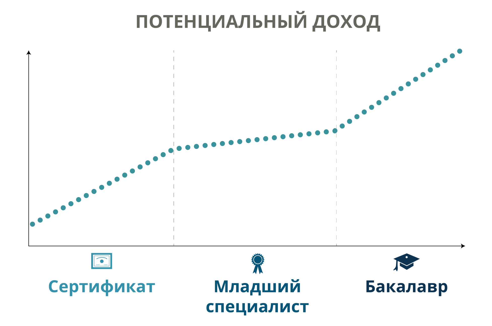 Income Potential - Russian (Transparent)