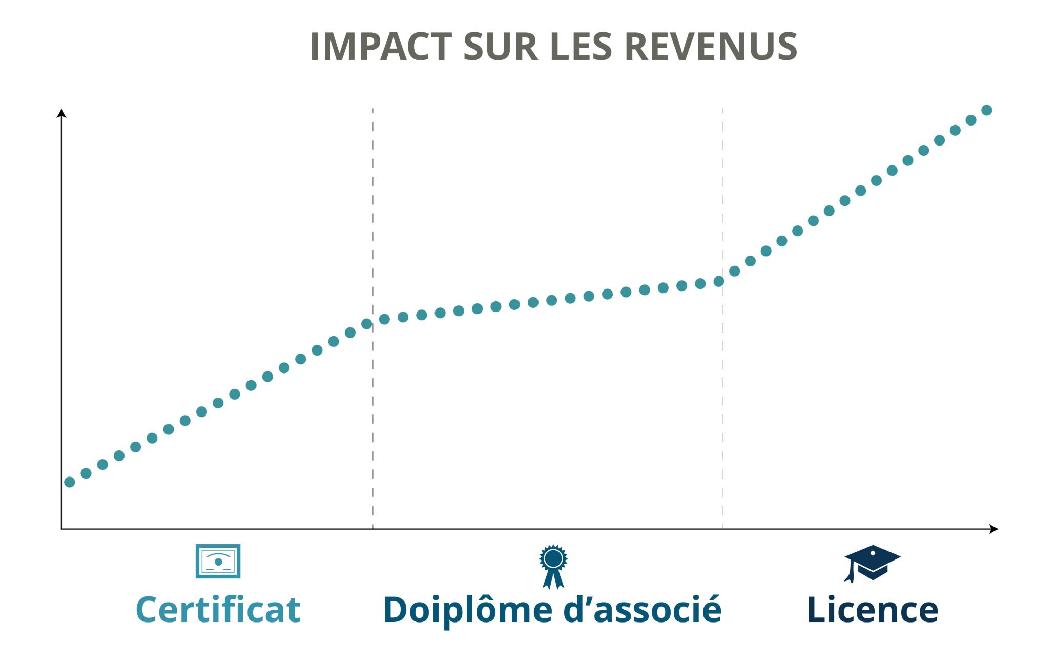 Income Potential (French).jpg