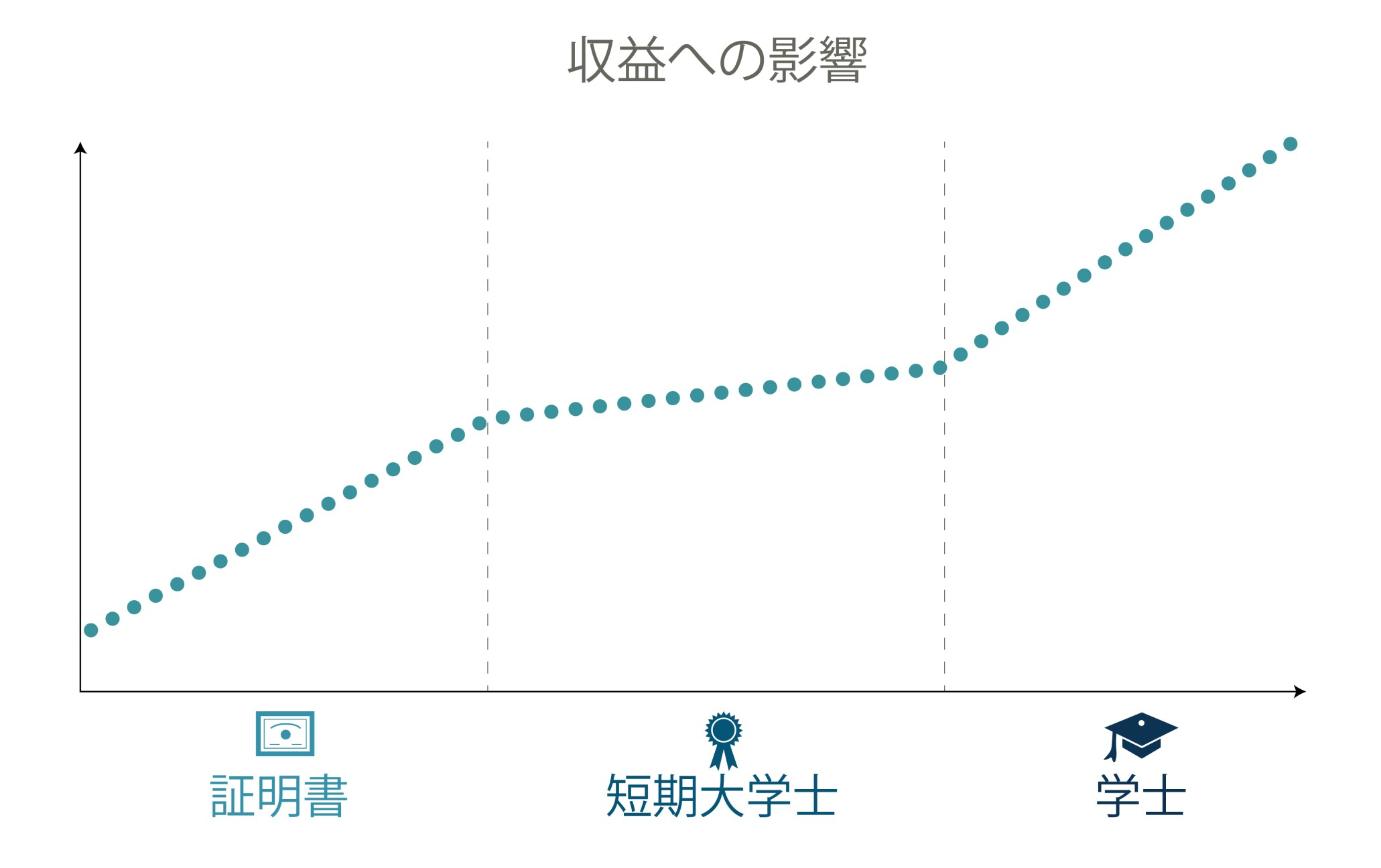 Income Potential (Japanese).jpg